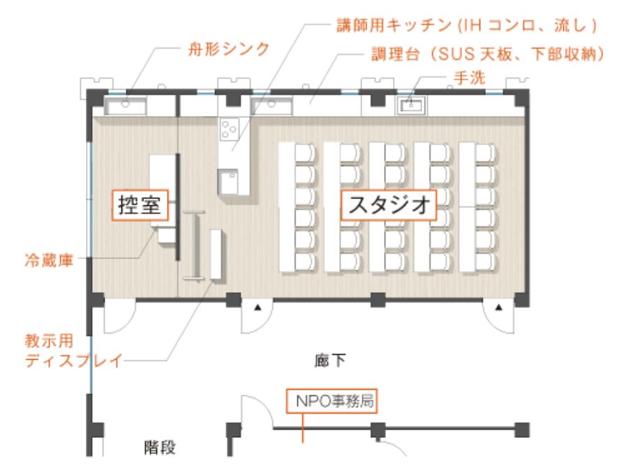 築地場外市場 食まちスタジオ 施設概要図